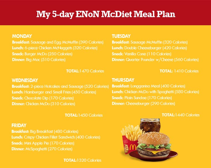 Can You Go On A McDonalds Diet And Lose Weight We Put It To The - 1200 calorie meal plan for weight loss